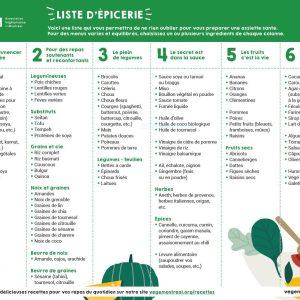 Liste d'épicerie végé