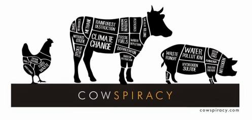 Cowspiracy graph
