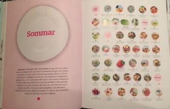 Uppslag från boken om årstid, sommar med fakta på vänster sida, på höger en mängd småbilder i runt format över vilka recept som finns med i det kapitlet.