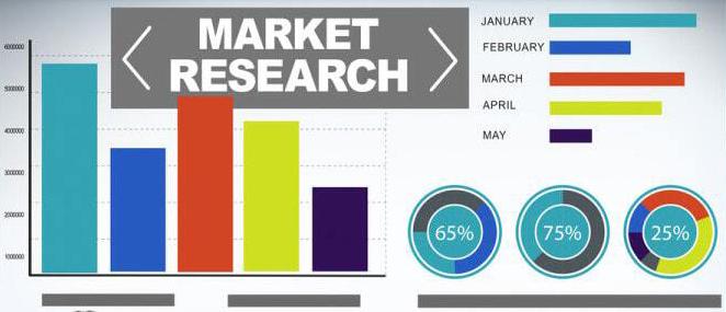 Global IoT Sensors Market 2024 Fournisseurs de tendances – Technologie linéaire, Texas Instruments, LORD Corp, Semtech, Analog Devices – LOFT TV PRO