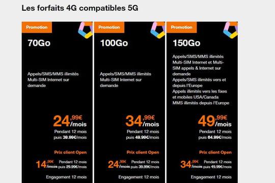 5G : le forfait mobile Orange entre 40 et 95 euros par mois – JDN