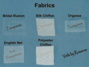 transparent vs opaque fabric
