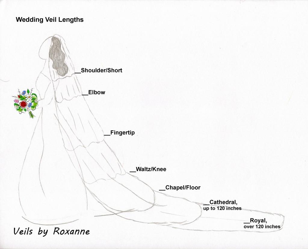 Step 1 Veil Length Veils By Roxanne
