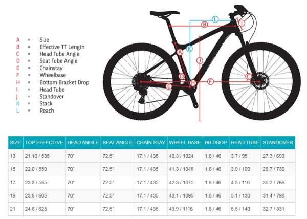 """Jamis Trail X A2 27.5"""" - цена , отзывы, обзор в магазине ..."""
