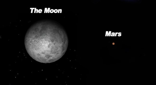 Will there be two moons on August 27th in 2010