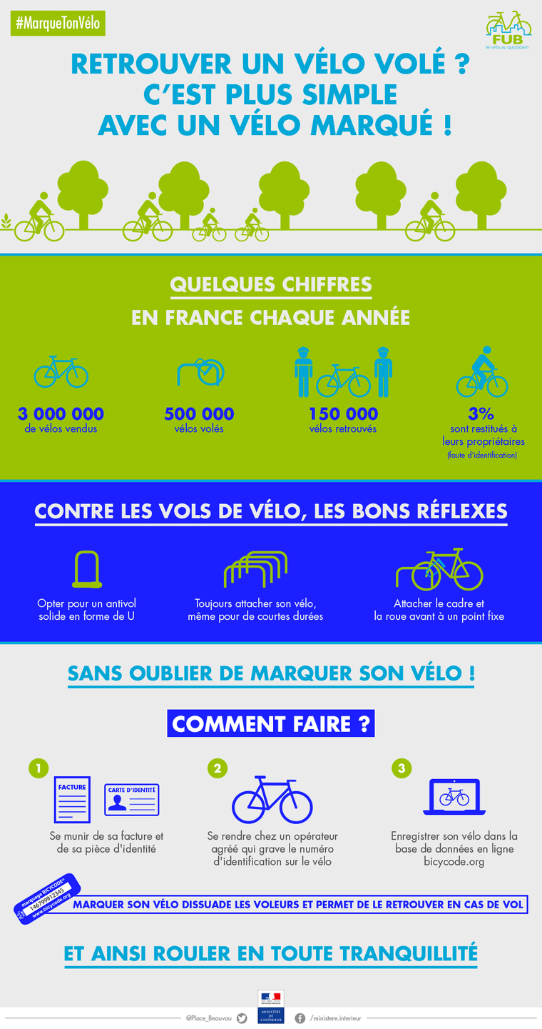 infographies_-marquage-velo-2016_largeur_760