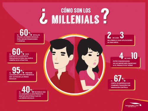 infografia-millenials