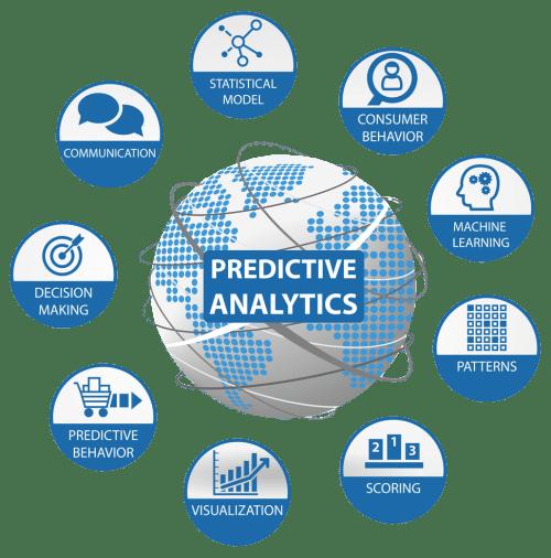 predictive-analytics-marketing-predictive