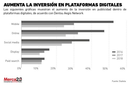 plataformas_digitales