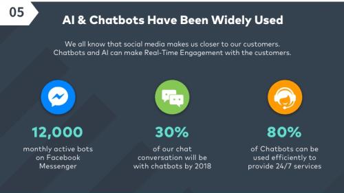chatbots crm