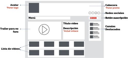 youtube layout