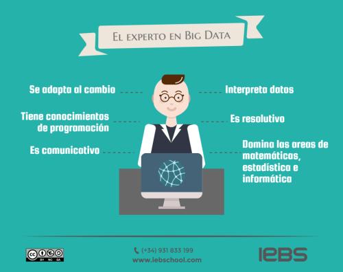 profesionales-más-buscados-de-Big-Data