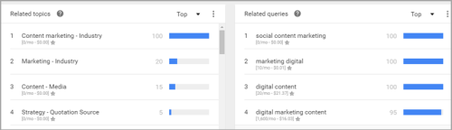 Google-Trends-for-free-blogging-tools