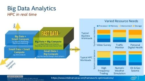 tendencias big data