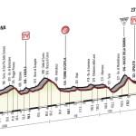 16041432761-hoehenprofil-giro-dacuteitalia-2016---etappe-7