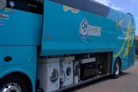 Gotta keep those baby blue kits clean (image: Astana)