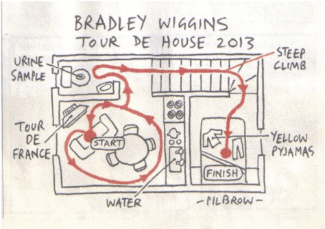 G Wiggo tour de house 2