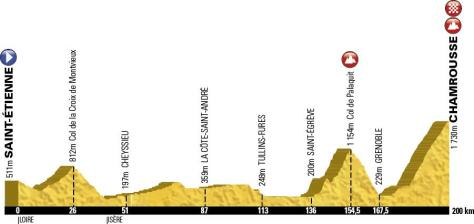 Stage 13 TdF 2014