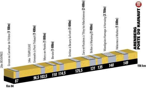 stage 5 TdF 2014