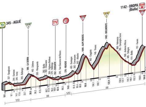 Giro 2014 Stage 14 profile