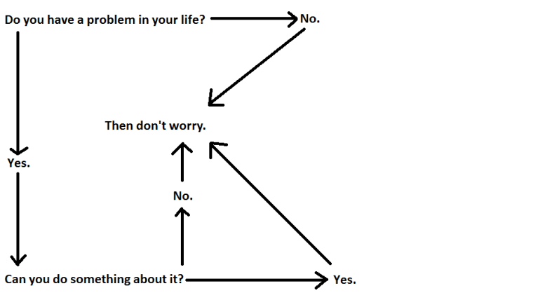 flow-chart-life-worry.png