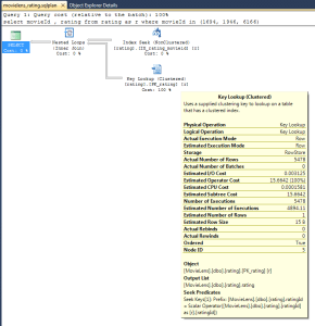Key Lookup Query Plan
