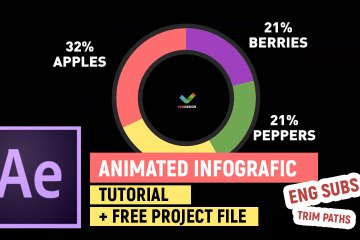 After Effects tutorial - animated infographic + project files (Урок за Анимирана инфографика с After Effects) 4