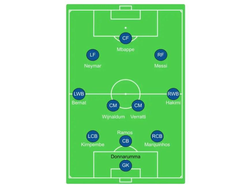 PSG Death Line-Up