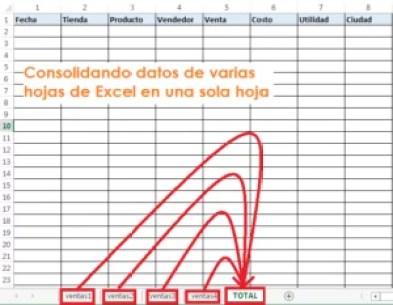 Consolidar varias hojas de Excel
