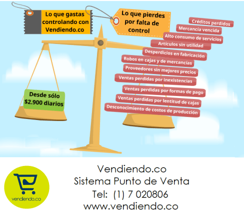 Costo beneficio del software Punto de Venta Vendiendo.co