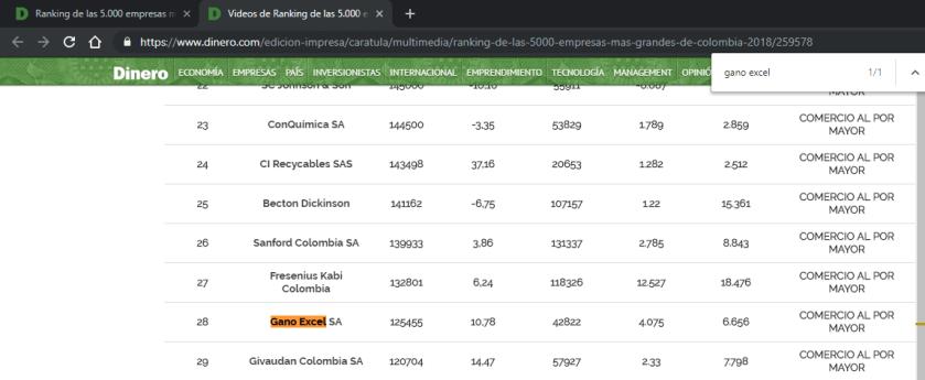 Gano Excel en el Top 500 de empresas de Colombia