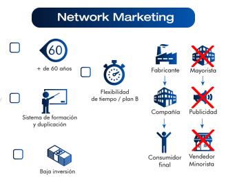 Ventajas del Network Marketing Como funciona Gano Excel