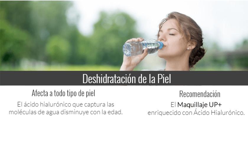 sistema control manchas seytu deshidratacion