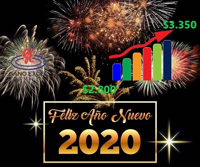 Ajustes Gano Excel Colombia 2020