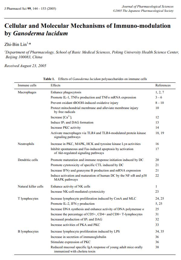 Efectos del ganoderma lucidum en las células del sistema inmunológico
