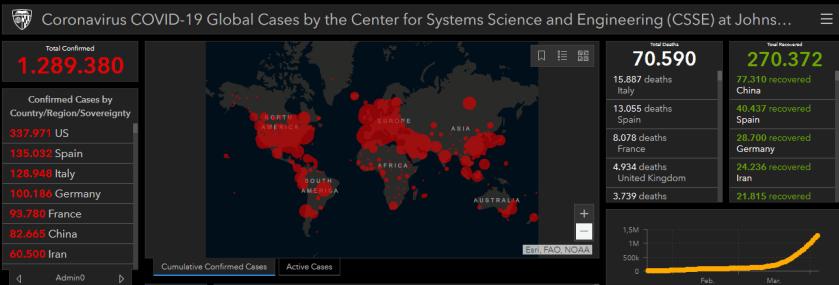 Estadísticas de la pandemia del coronavirus covid19