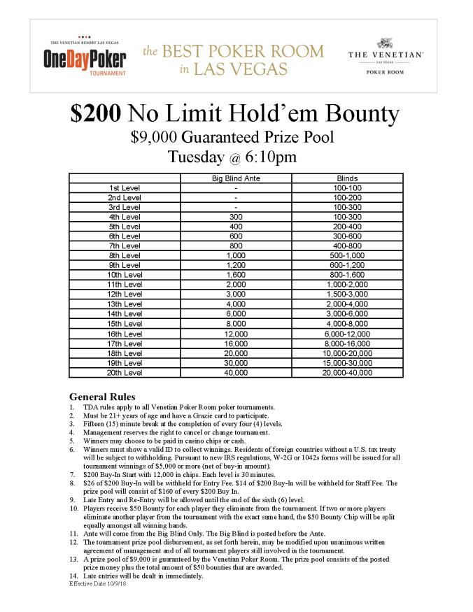 $200 NL Bounty $9K GTD