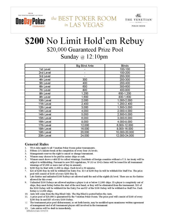 $200 NL Rebuy $20K GTD