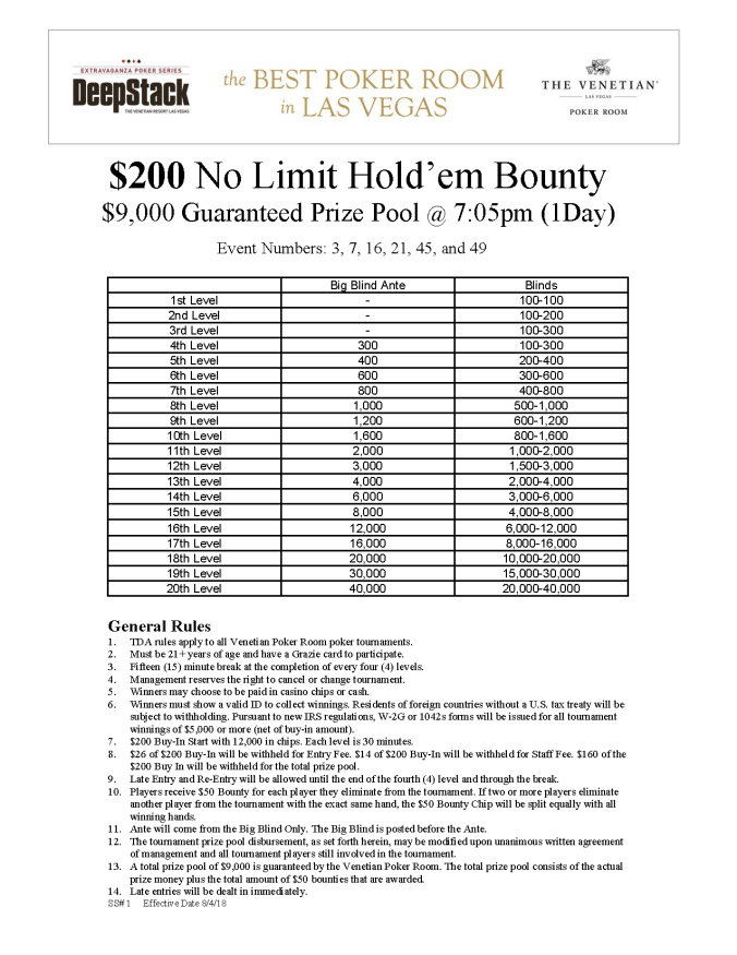 DSE IV $200 NL Bounty $9K Guarantee (1Day)