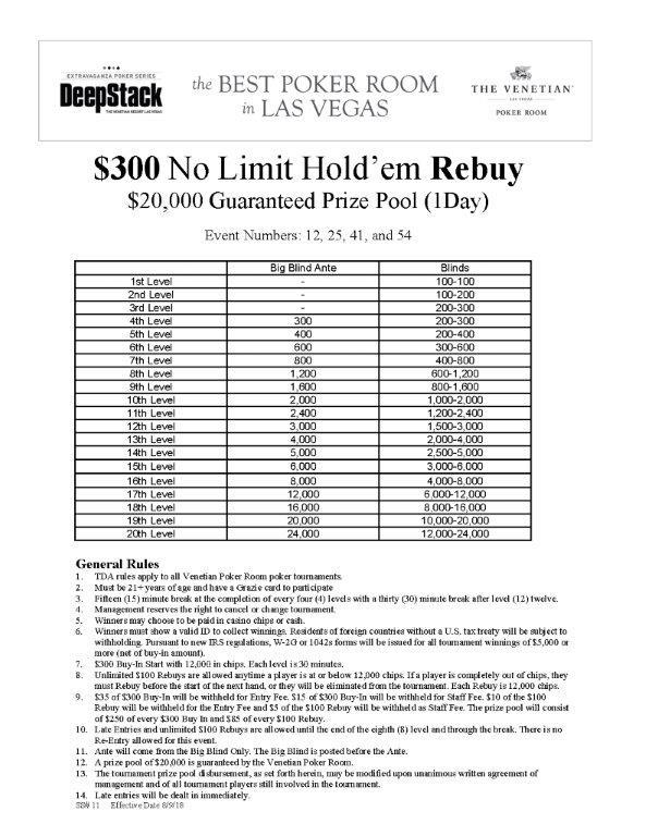 DSE IV $300 NL Rebuy 12pm