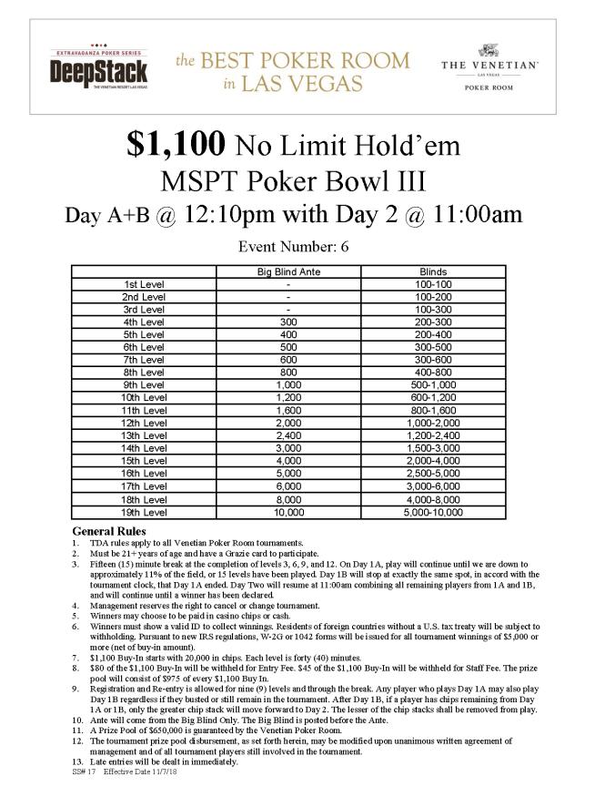 DSE I $1100 NL MSPT