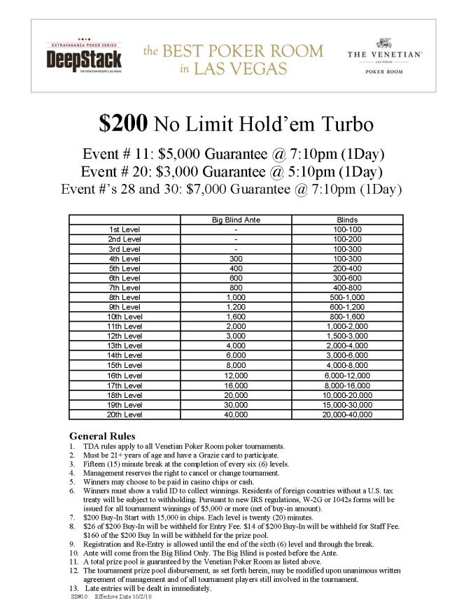 NYE $200 NL Turbo