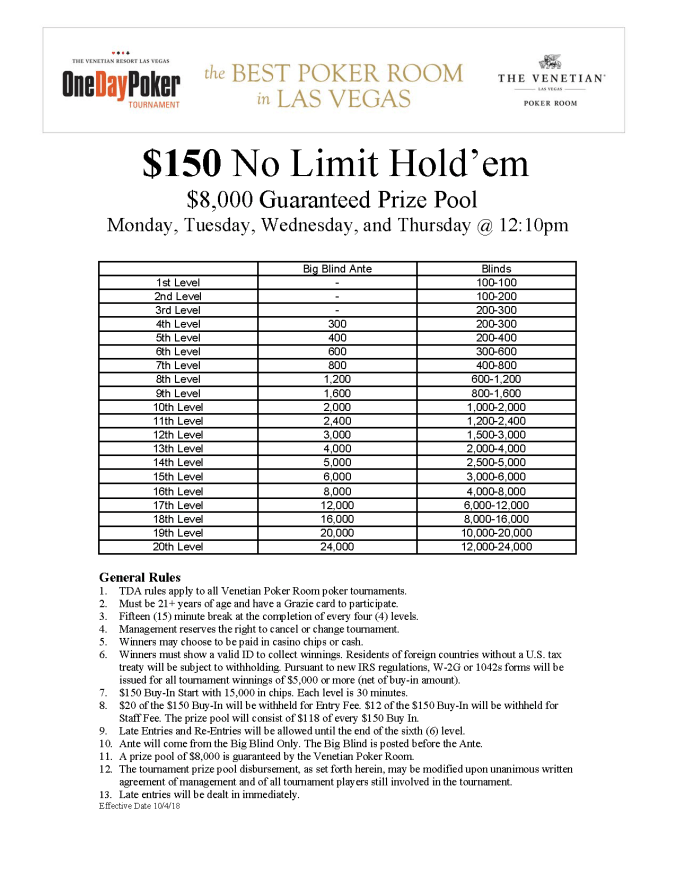 MTWTh 12pm $150 NL $8K GTD