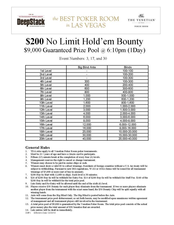 DSE II $200 NL Bounty