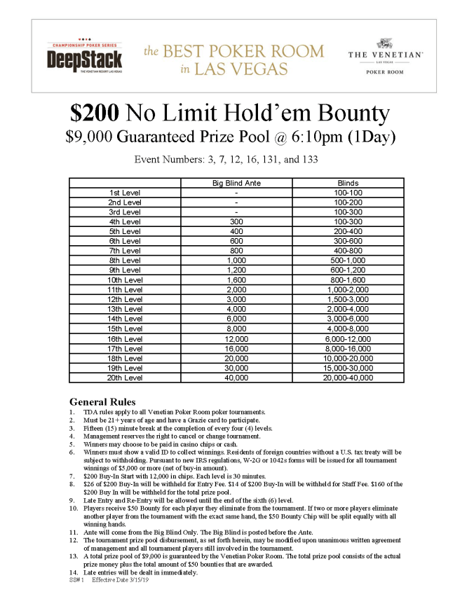 DCPS $200 NL Bounty