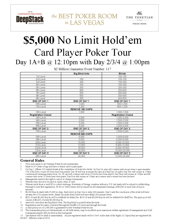 DCPS $5000 NL CPPT
