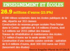 Budget enseignementecole_singulier-pluriel-07_2015