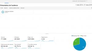 FireShot Capture - Présentation de l'audience - Google Anal_ - https___www.google.com_analytics_web_