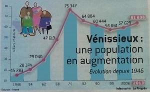 logoevolution_population