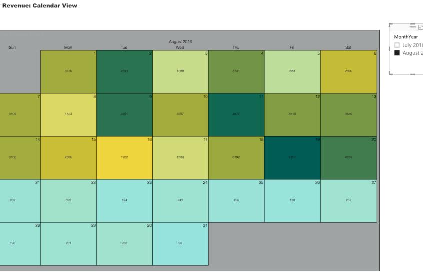 Visualize Daily Data In A Calendar In Power BI & Dynamics 365